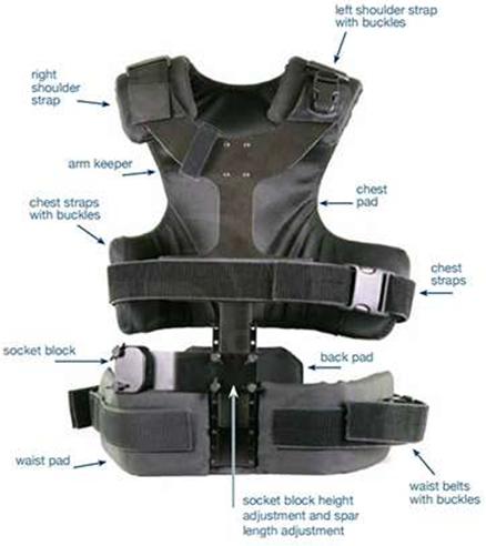 The operator's vest